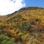 安達太良山 奥岳登山口